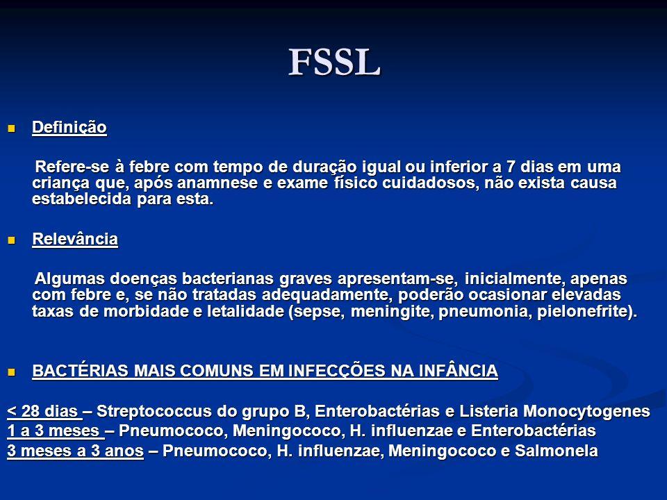 FSSL Definição.