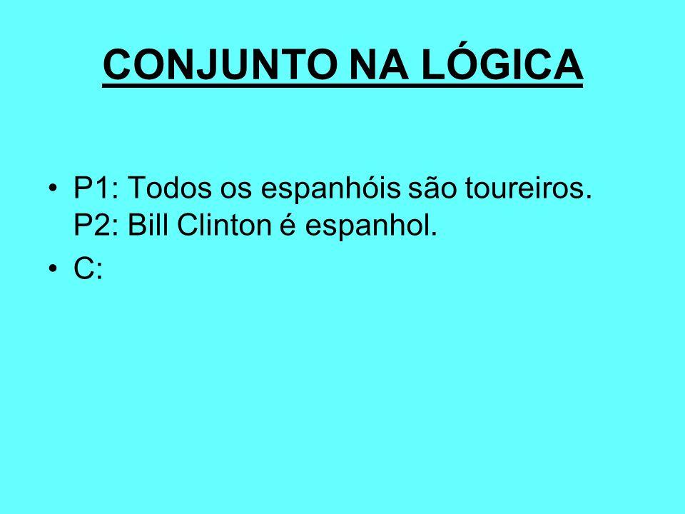 CONJUNTO NA LÓGICA P1: Todos os espanhóis são toureiros. P2: Bill Clinton é espanhol. C: