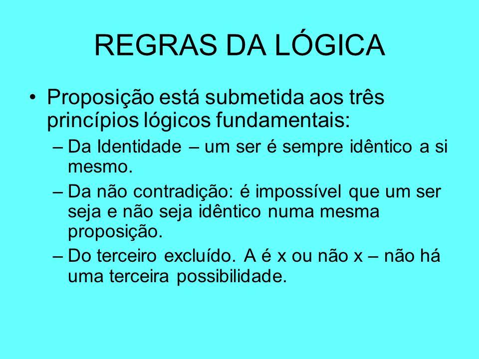 REGRAS DA LÓGICA Proposição está submetida aos três princípios lógicos fundamentais: Da Identidade – um ser é sempre idêntico a si mesmo.