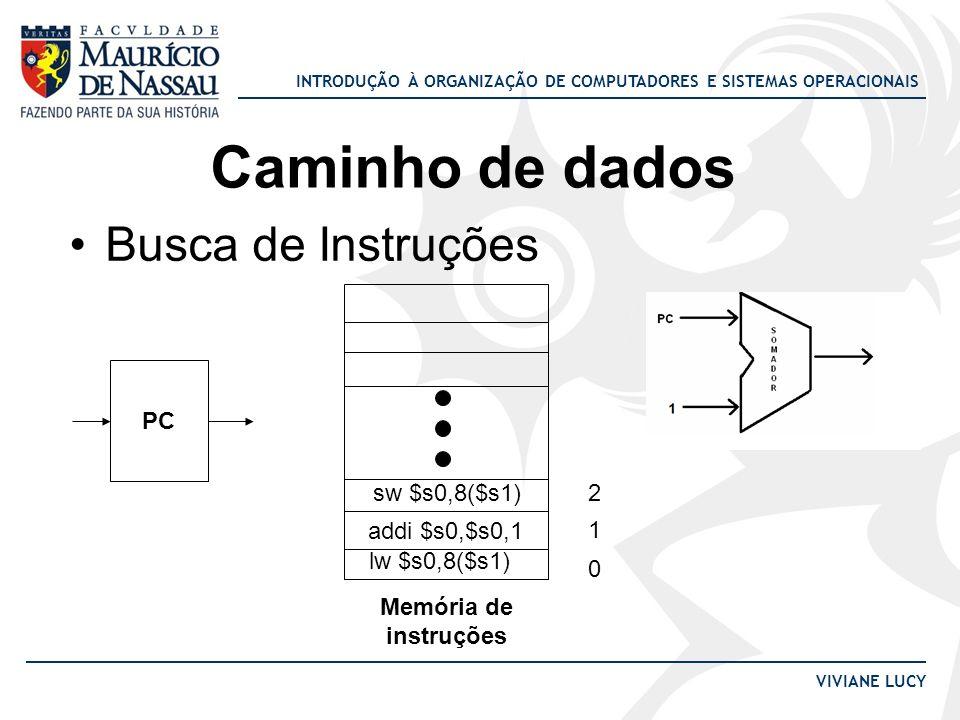 Caminho de dados Busca de Instruções Memória de instruções