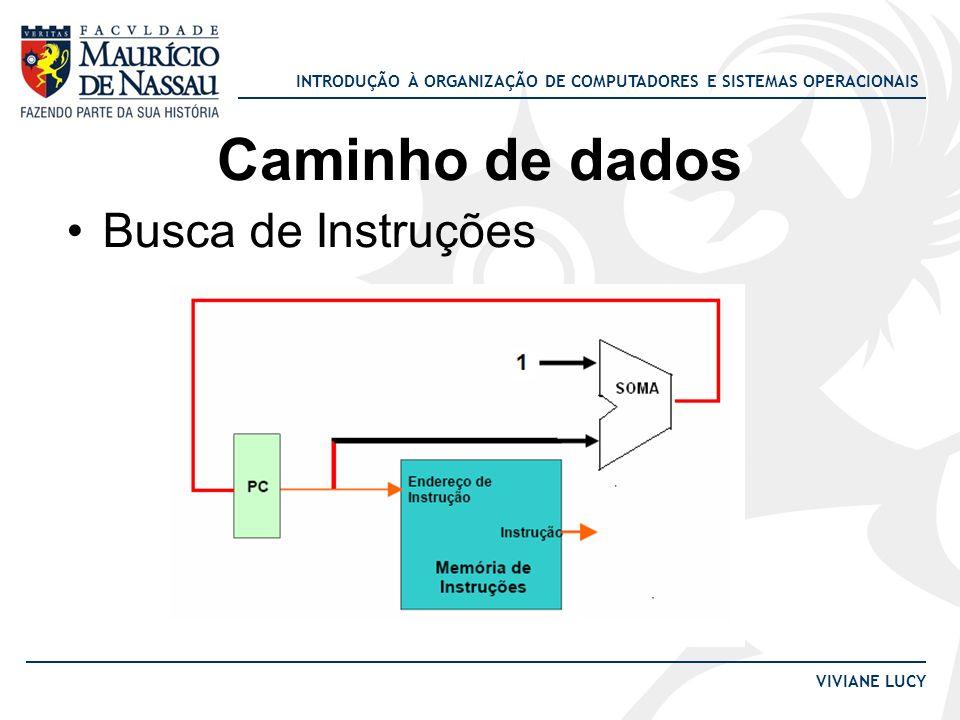 Caminho de dados Busca de Instruções