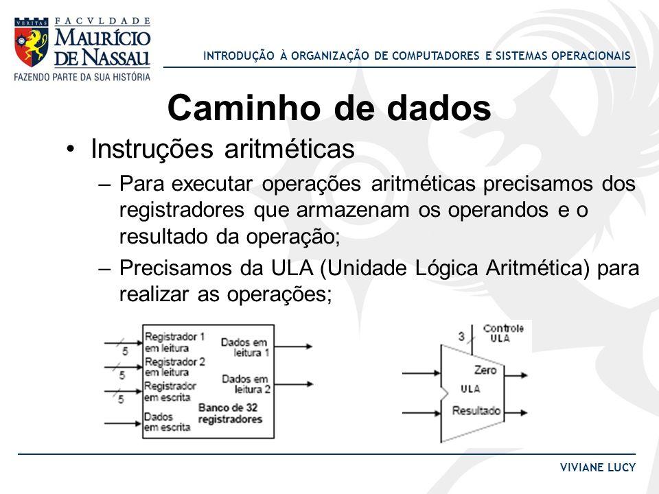 Caminho de dados Instruções aritméticas