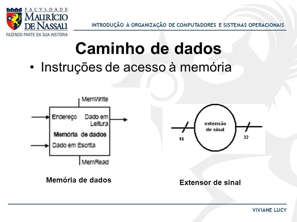 Caminho de dados Instruções de acesso à memória Memória de dados