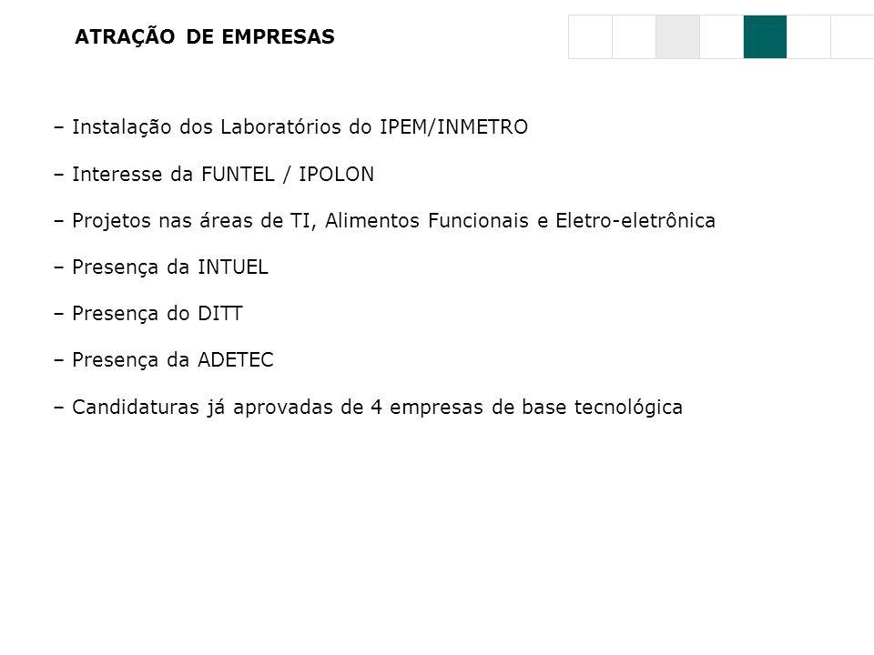 ATRAÇÃO DE EMPRESAS Instalação dos Laboratórios do IPEM/INMETRO. Interesse da FUNTEL / IPOLON.