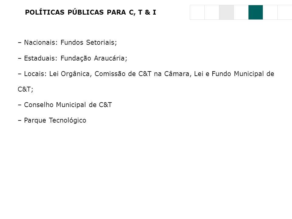 POLÍTICAS PÚBLICAS PARA C, T & I