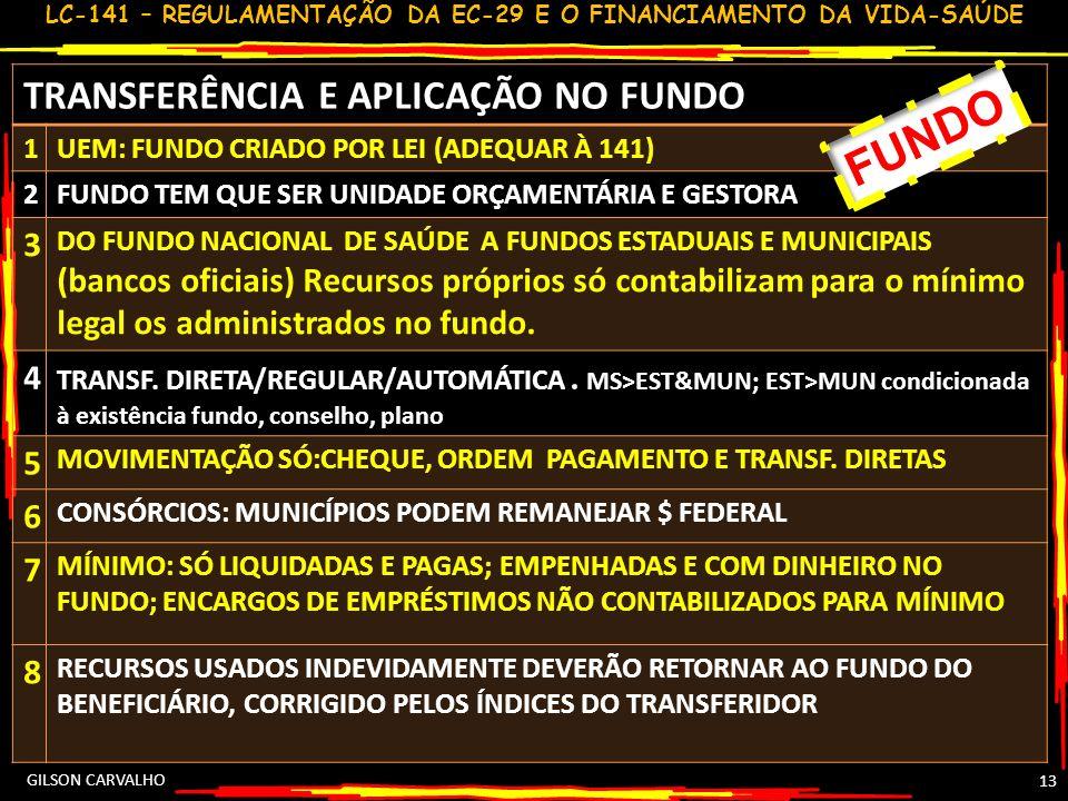 FUNDO TRANSFERÊNCIA E APLICAÇÃO NO FUNDO 3 4 5 6 7 8 1