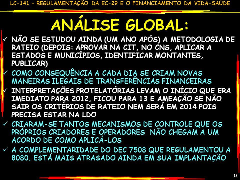 ANÁLISE GLOBAL: