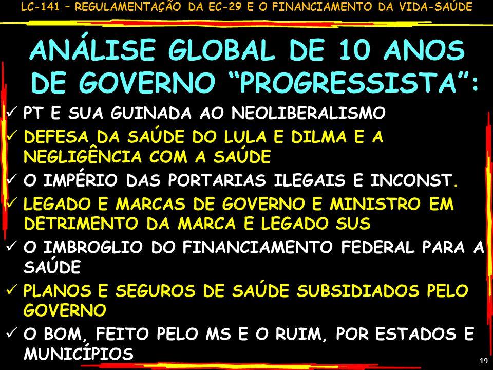 ANÁLISE GLOBAL DE 10 ANOS DE GOVERNO PROGRESSISTA :