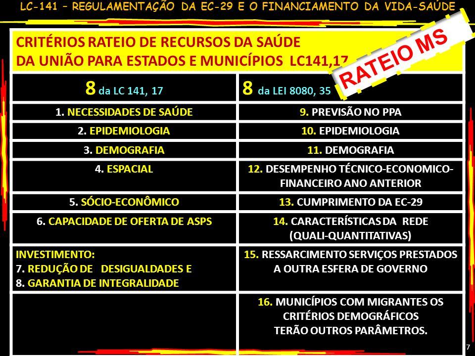 CRITÉRIOS RATEIO DE RECURSOS DA SAÚDE