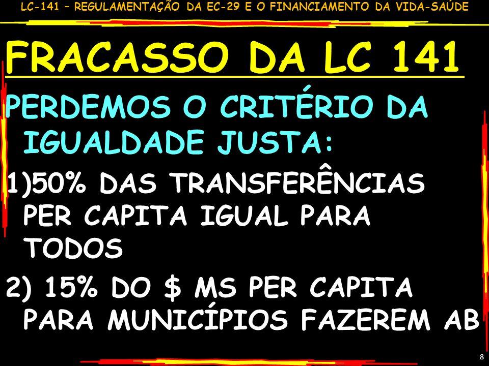 FRACASSO DA LC 141 PERDEMOS O CRITÉRIO DA IGUALDADE JUSTA: