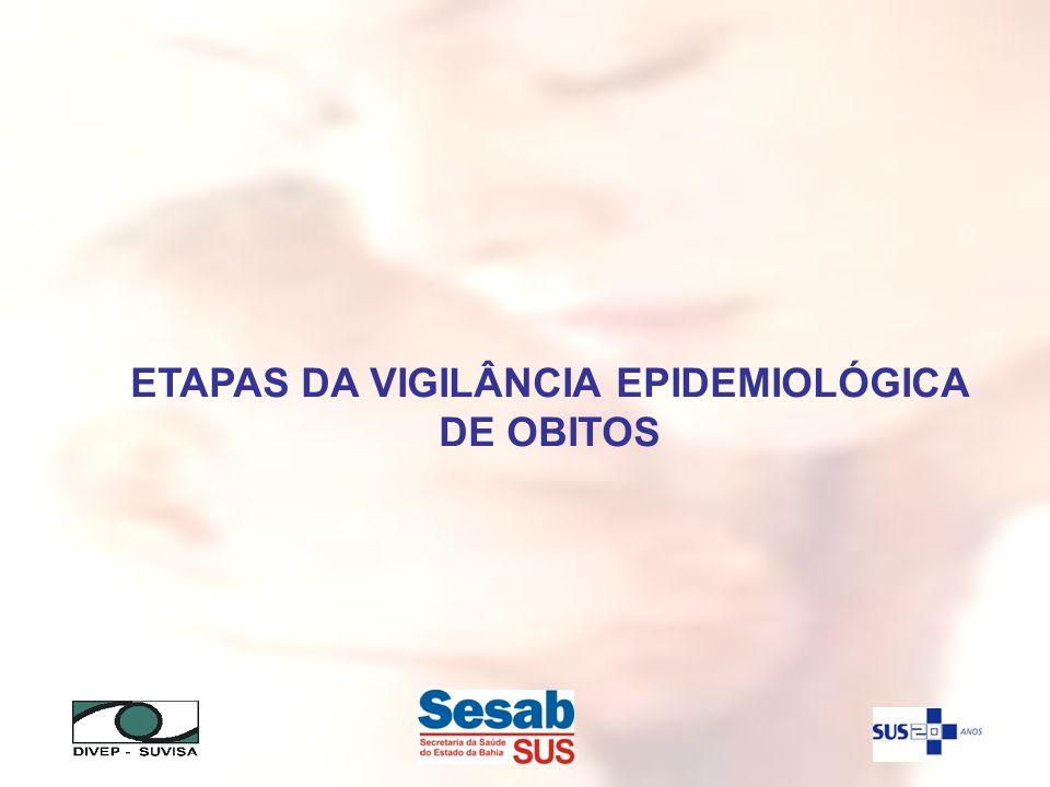 ETAPAS DA VIGILÂNCIA EPIDEMIOLÓGICA DE OBITOS