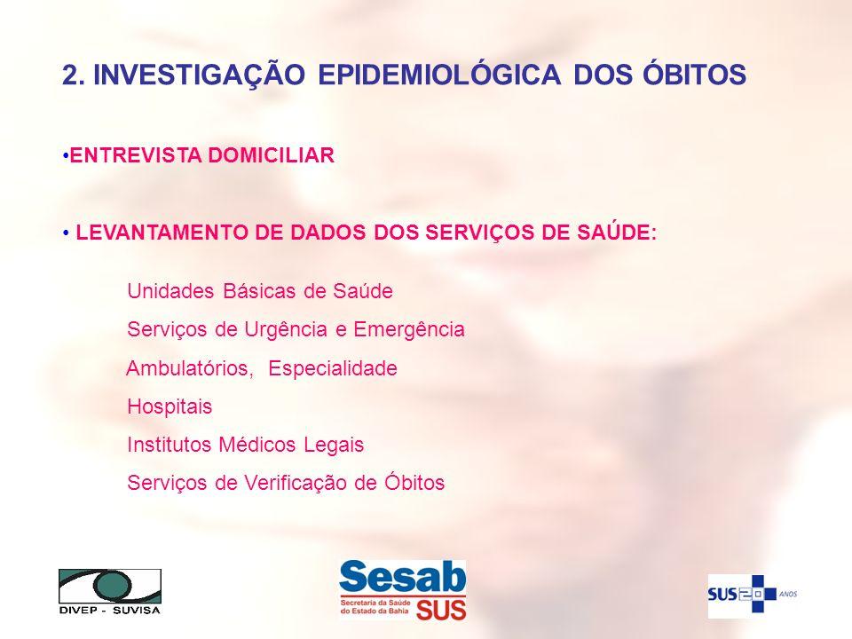 2. INVESTIGAÇÃO EPIDEMIOLÓGICA DOS ÓBITOS