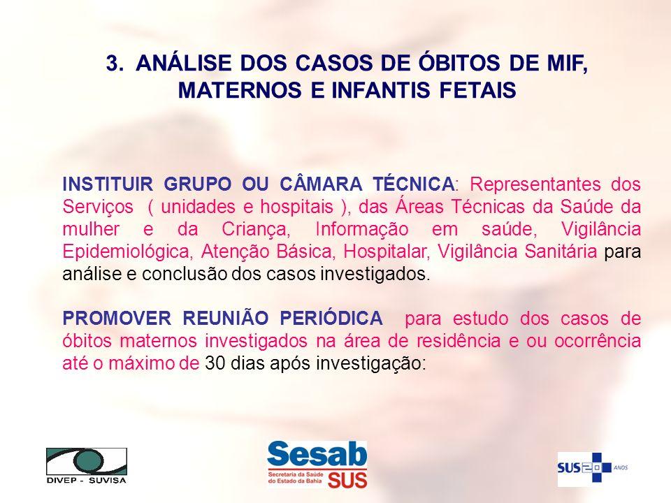 3. ANÁLISE DOS CASOS DE ÓBITOS DE MIF, MATERNOS E INFANTIS FETAIS
