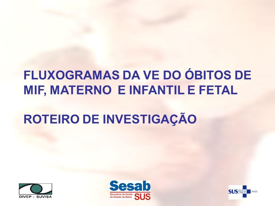 FLUXOGRAMAS DA VE DO ÓBITOS DE MIF, MATERNO E INFANTIL E FETAL