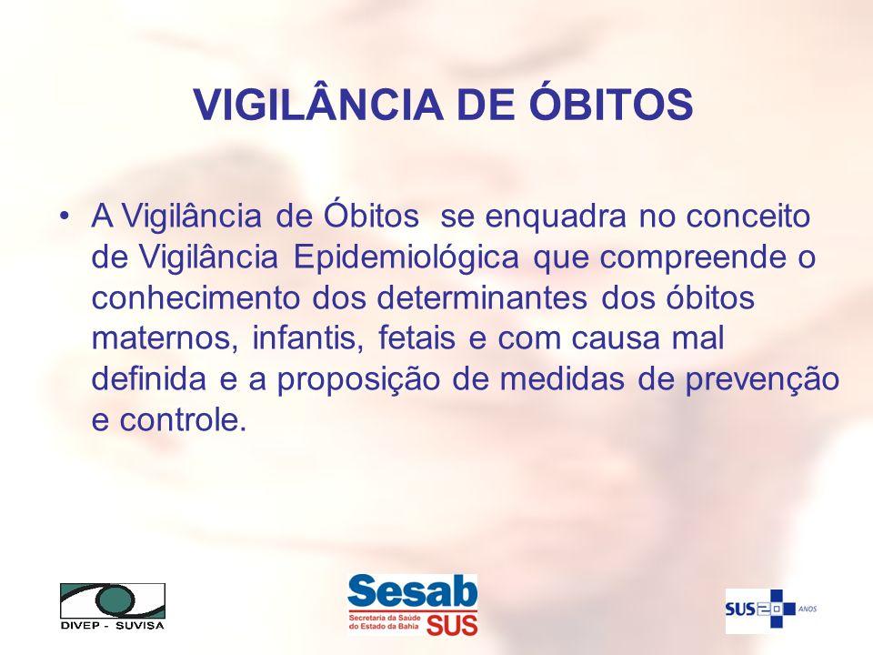 VIGILÂNCIA DE ÓBITOS