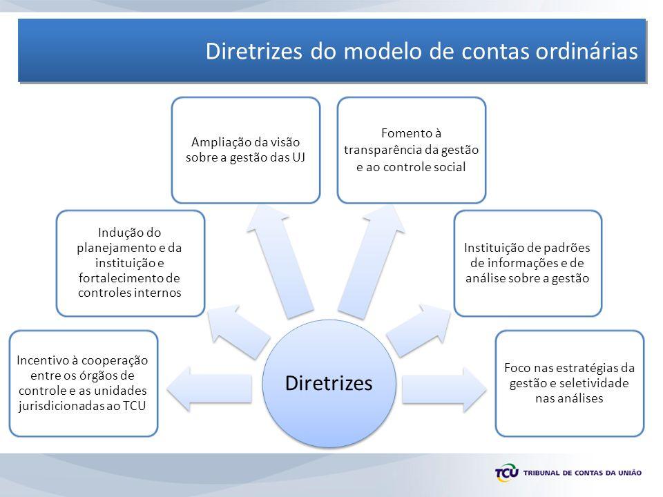 Diretrizes do modelo de contas ordinárias