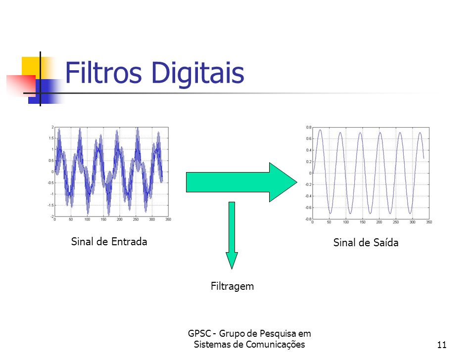 GPSC - Grupo de Pesquisa em Sistemas de Comunicações