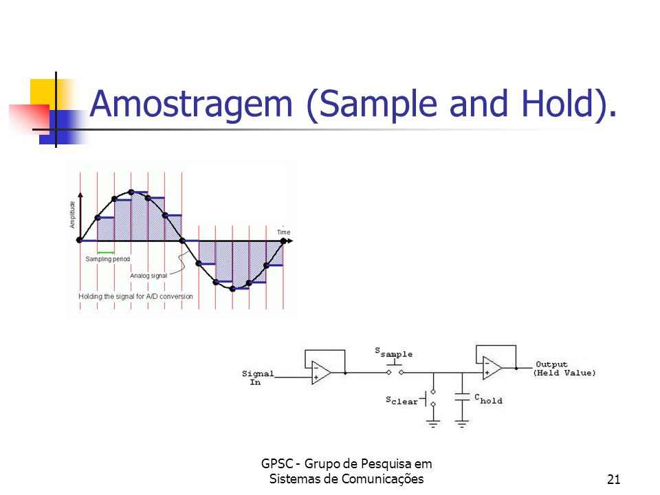 Amostragem (Sample and Hold).