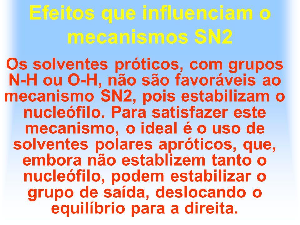 Efeitos que influenciam o mecanismos SN2