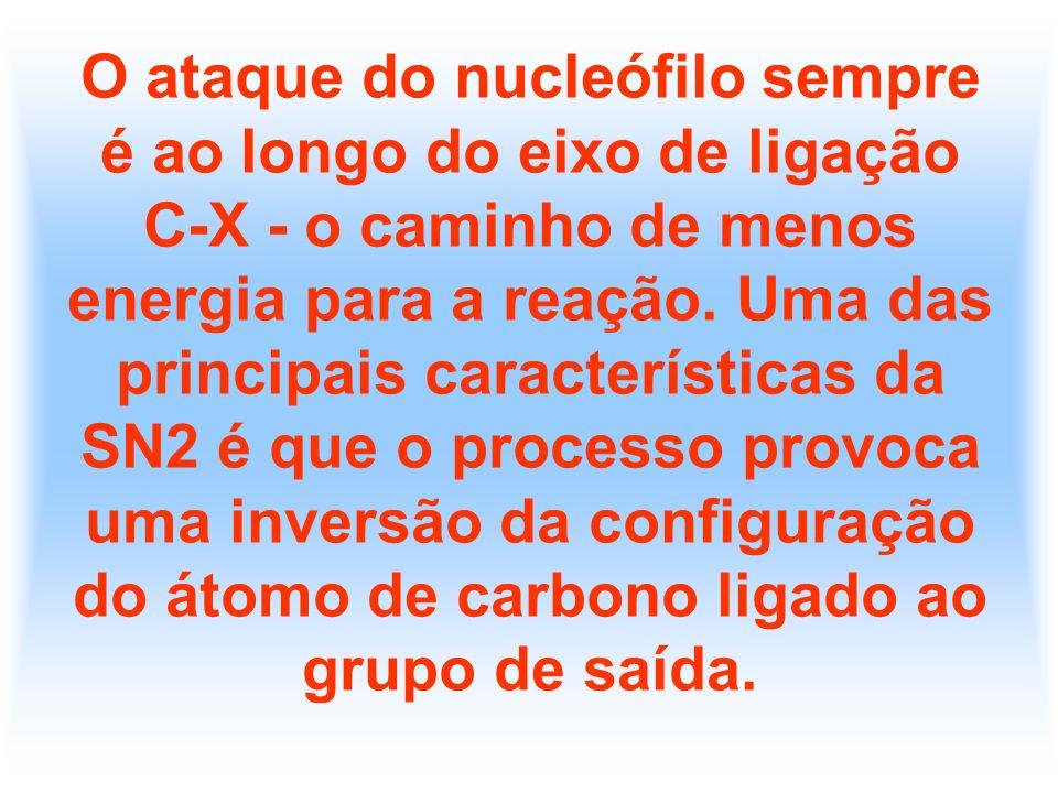 O ataque do nucleófilo sempre é ao longo do eixo de ligação C-X - o caminho de menos energia para a reação.