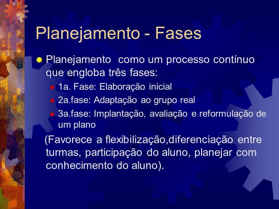 Planejamento - Fases Planejamento como um processo contínuo que engloba três fases: 1a. Fase: Elaboração inicial.