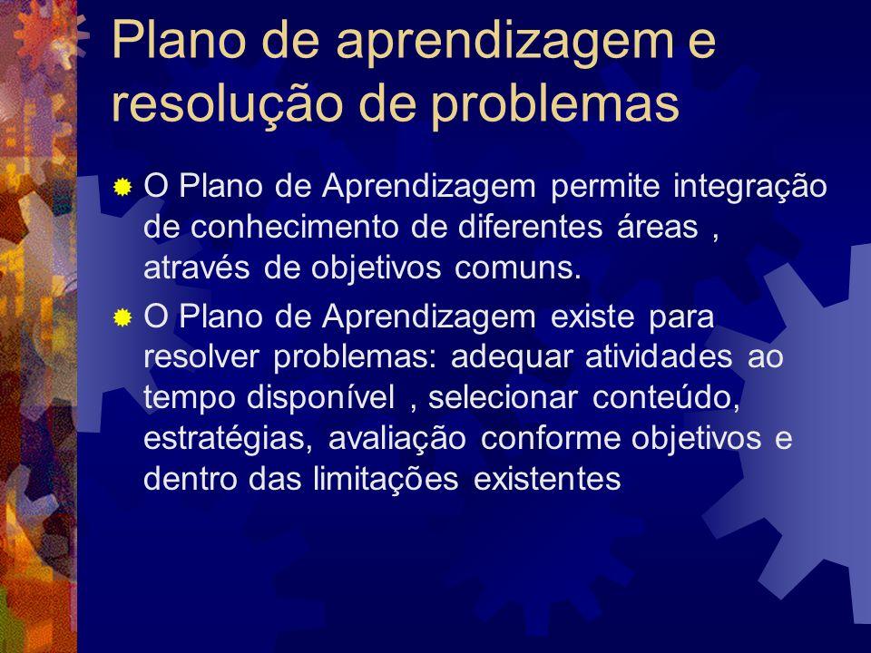 Plano de aprendizagem e resolução de problemas