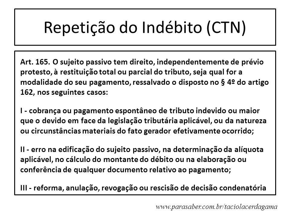 Repetição do Indébito (CTN)