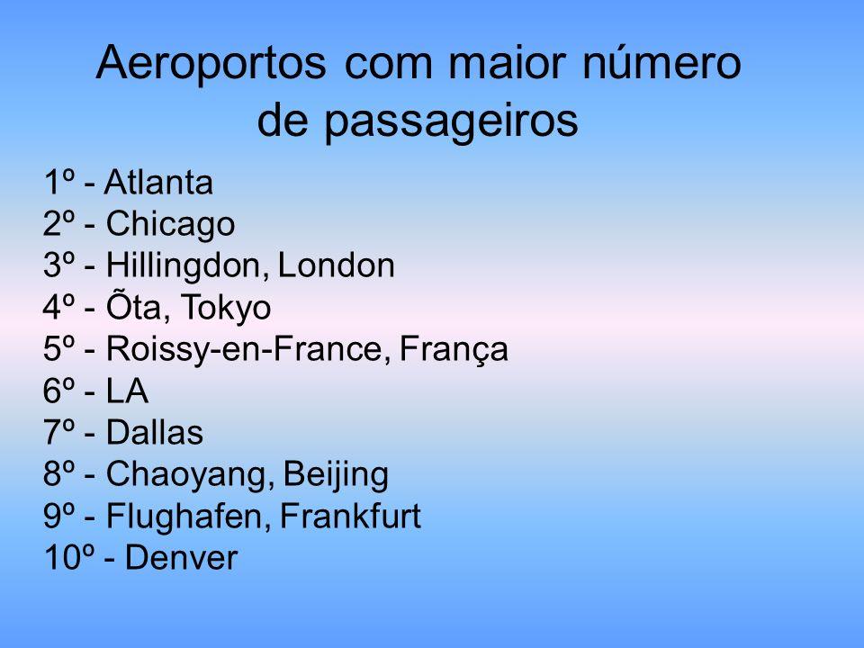 Aeroportos com maior número de passageiros