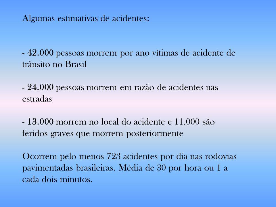 Algumas estimativas de acidentes: