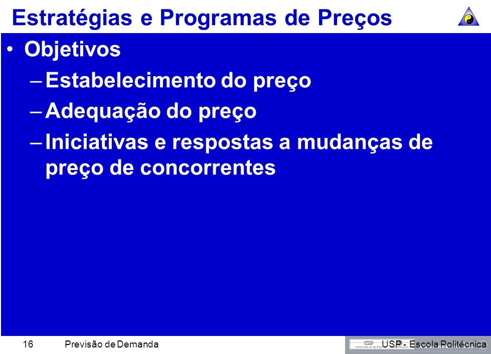 Estratégias e Programas de Preços