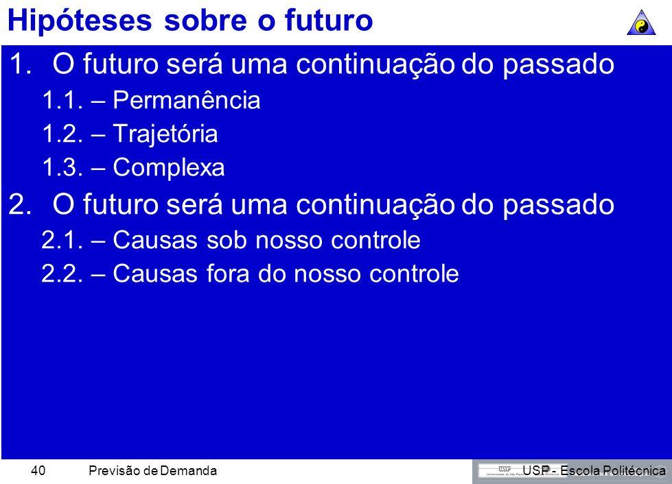 Hipóteses sobre o futuro
