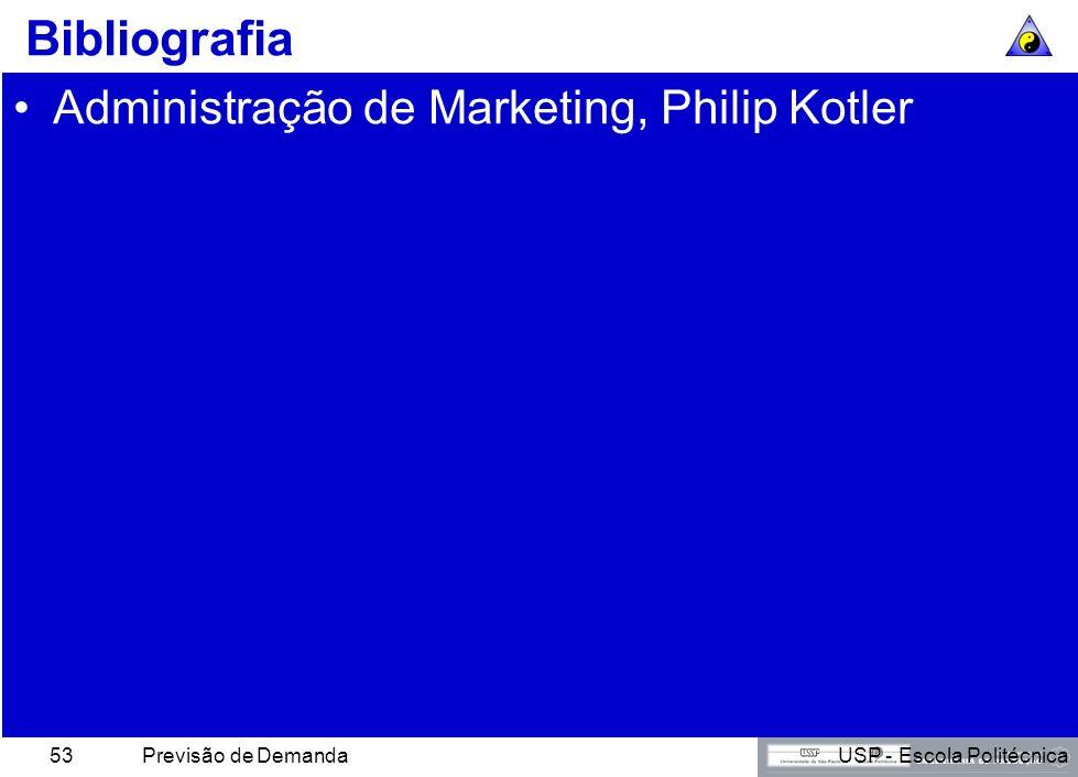 Bibliografia Administração de Marketing, Philip Kotler