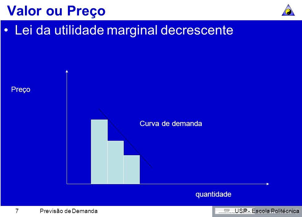 Valor ou Preço Lei da utilidade marginal decrescente Preço