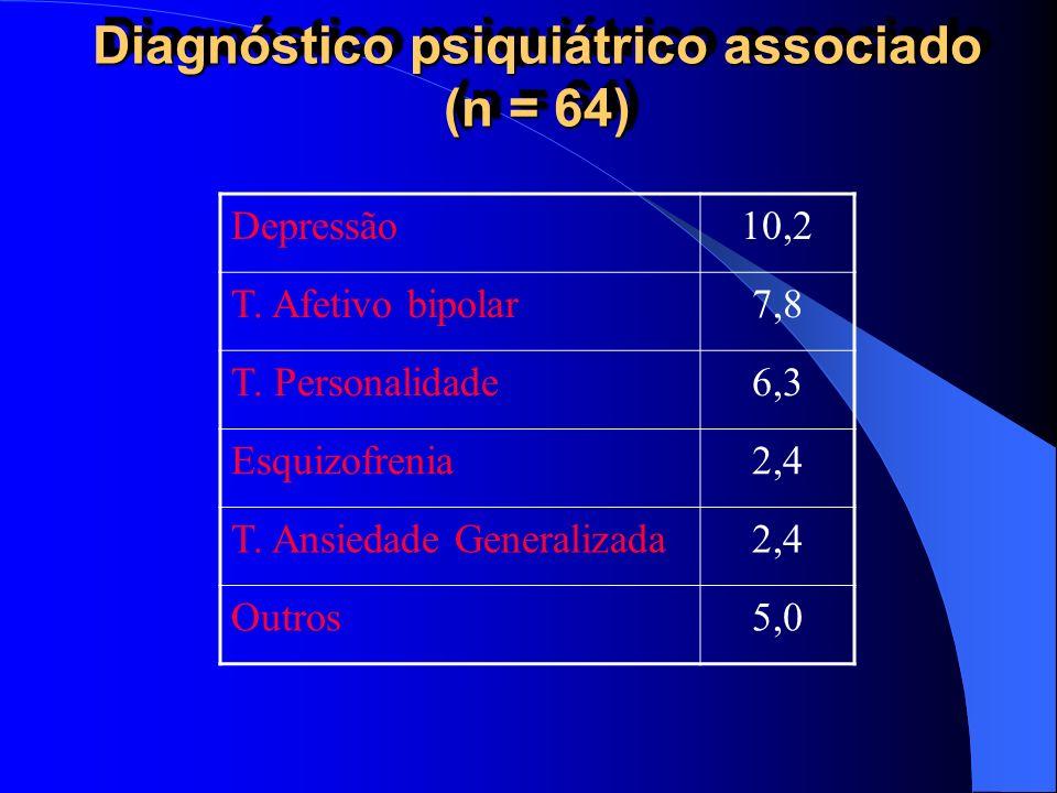 Diagnóstico psiquiátrico associado (n = 64)