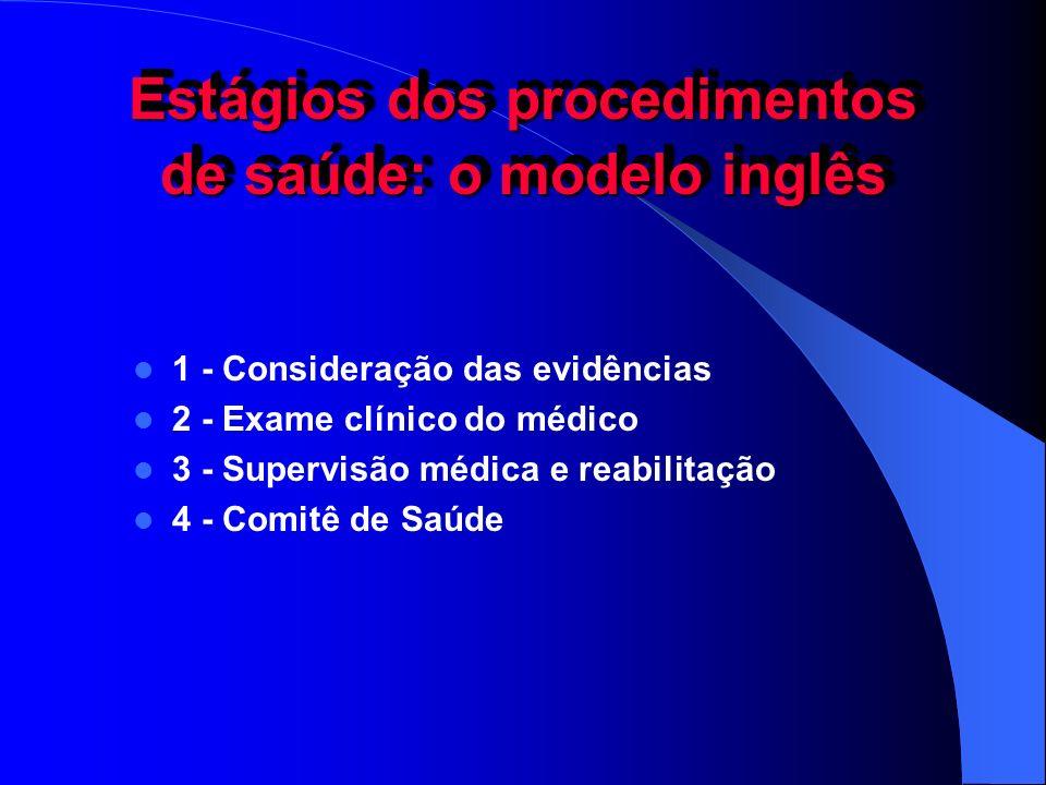 Estágios dos procedimentos de saúde: o modelo inglês