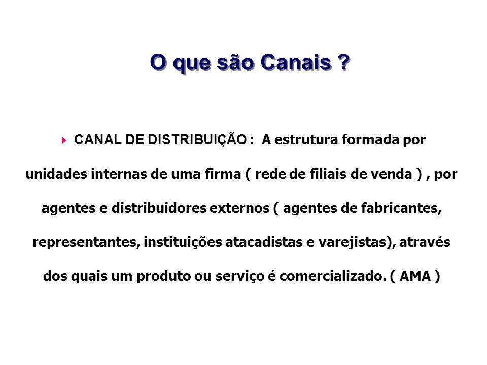 O que são Canais