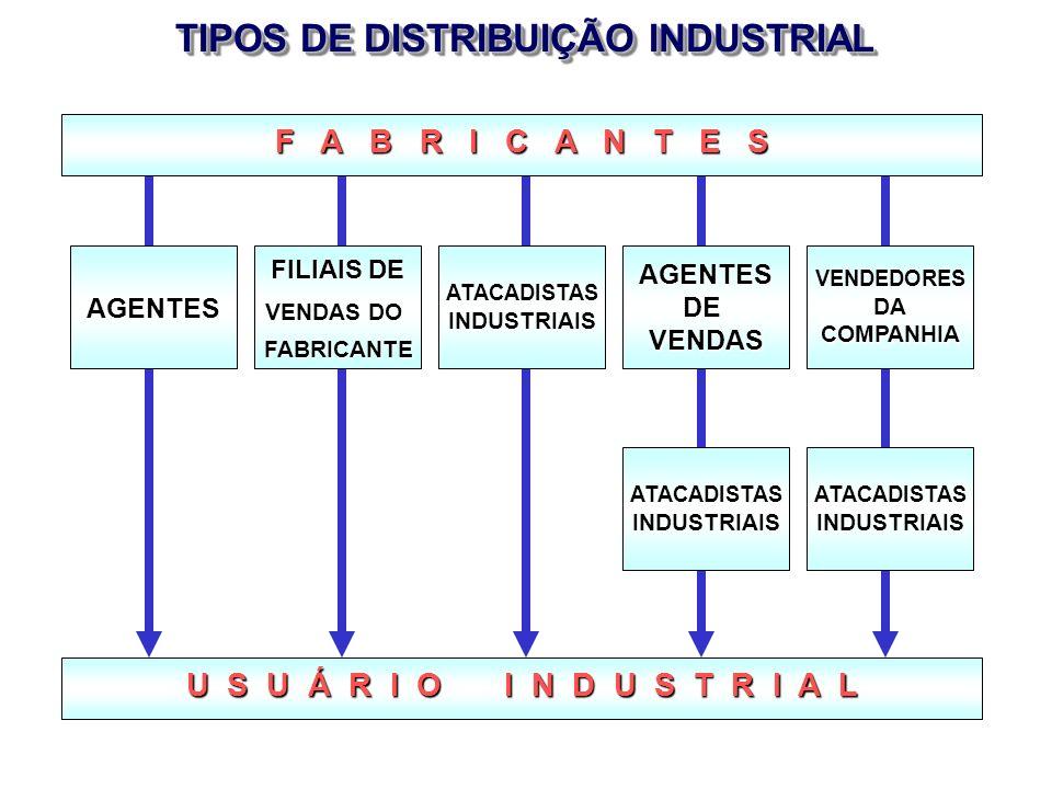 TIPOS DE DISTRIBUIÇÃO INDUSTRIAL