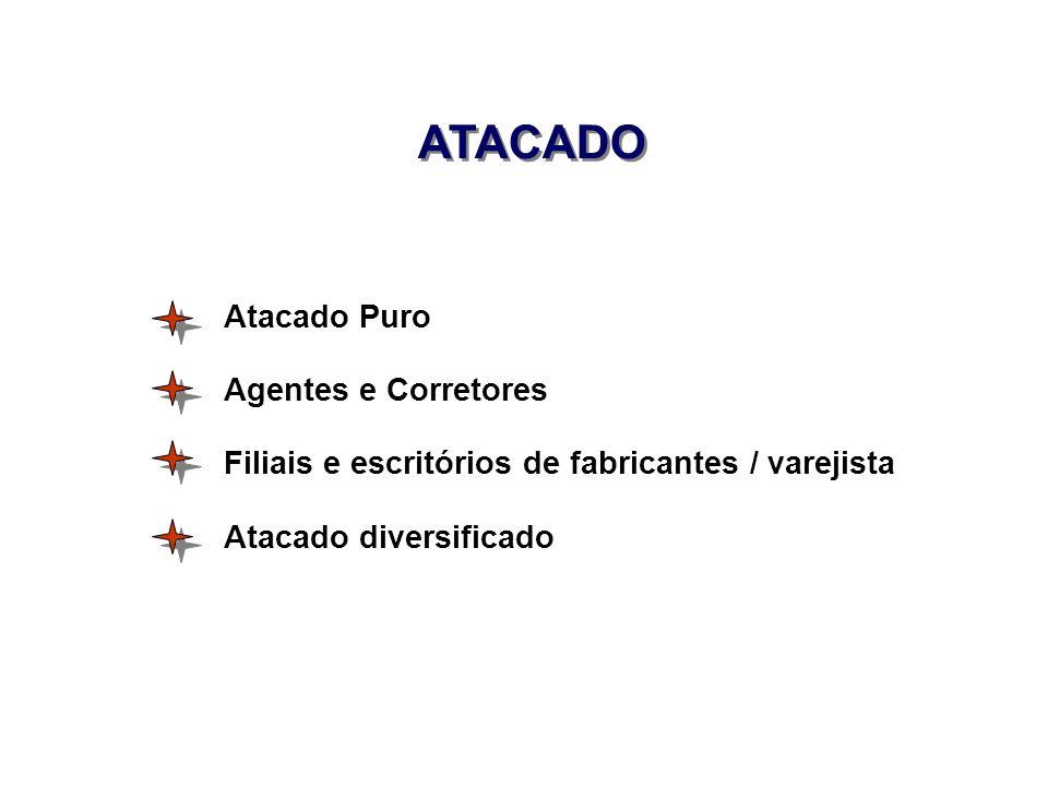 ATACADO Atacado Puro Agentes e Corretores