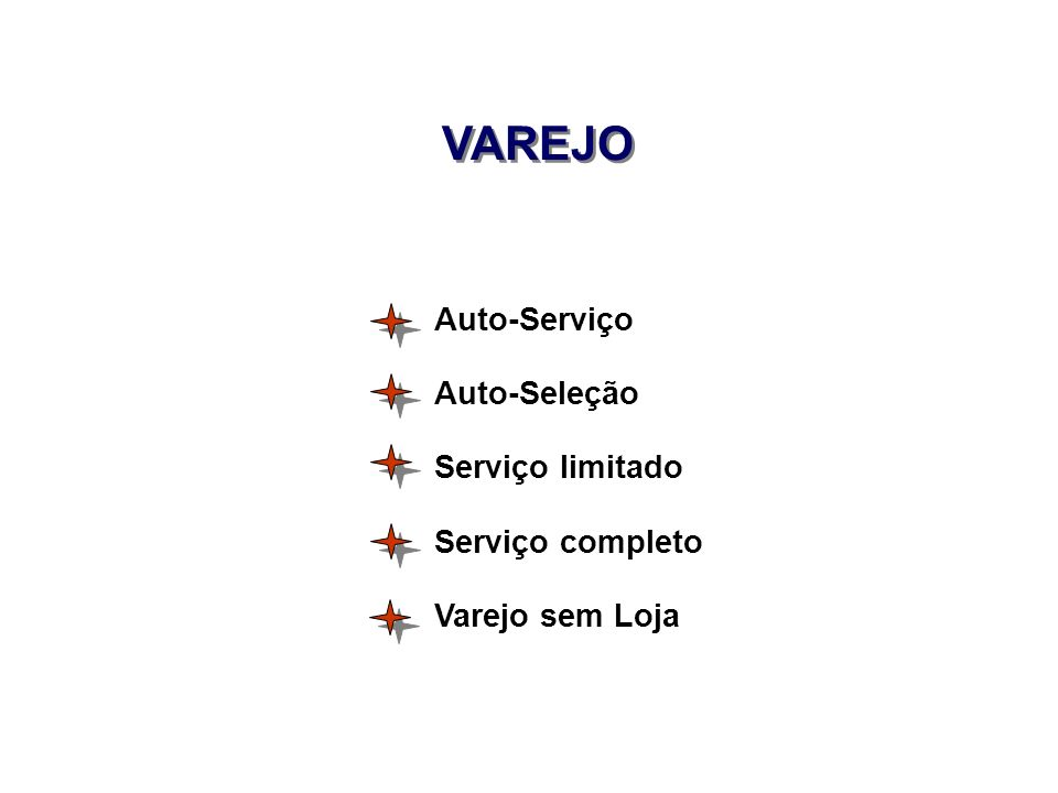 VAREJO Auto-Serviço Auto-Seleção Serviço limitado Serviço completo