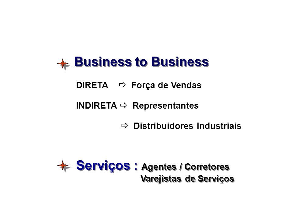 Serviços : Agentes / Corretores