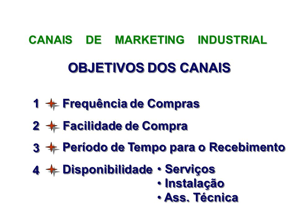 CANAIS DE MARKETING INDUSTRIAL