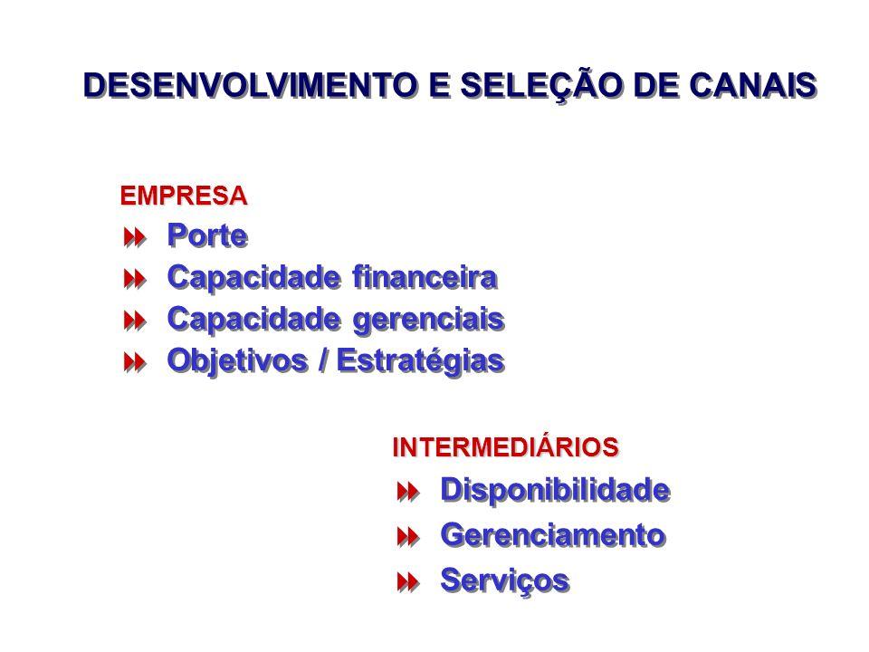 DESENVOLVIMENTO E SELEÇÃO DE CANAIS