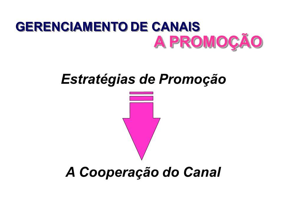 GERENCIAMENTO DE CANAIS Estratégias de Promoção