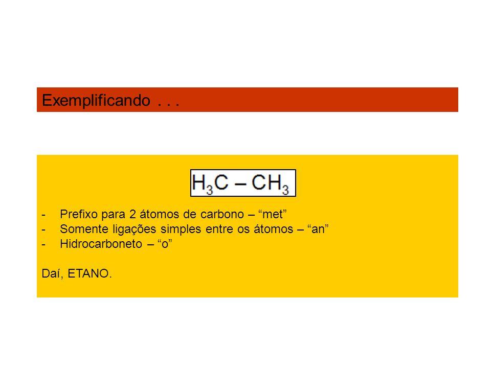 Exemplificando . . . Prefixo para 2 átomos de carbono – met