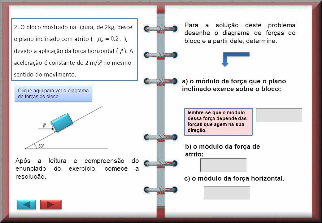 a) o módulo da força que o plano inclinado exerce sobre o bloco;