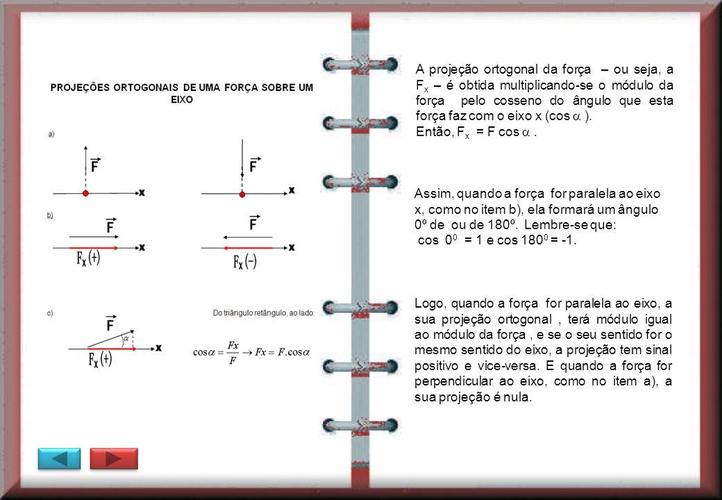 A projeção ortogonal da força – ou seja, a Fx – é obtida multiplicando-se o módulo da força pelo cosseno do ângulo que esta força faz com o eixo x (cos a ).