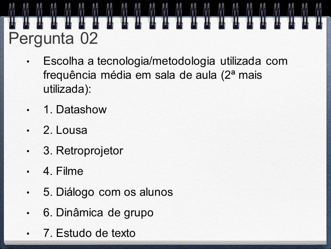 Pergunta 02Escolha a tecnologia/metodologia utilizada com frequência média em sala de aula (2ª mais utilizada):