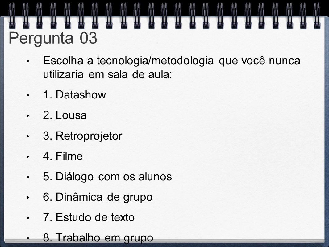 Pergunta 03 Escolha a tecnologia/metodologia que você nunca utilizaria em sala de aula: 1. Datashow.