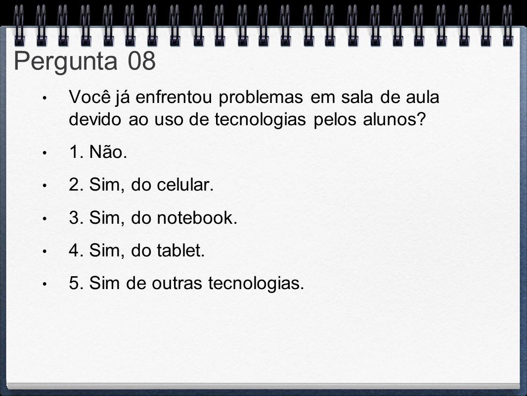 Pergunta 08 Você já enfrentou problemas em sala de aula devido ao uso de tecnologias pelos alunos