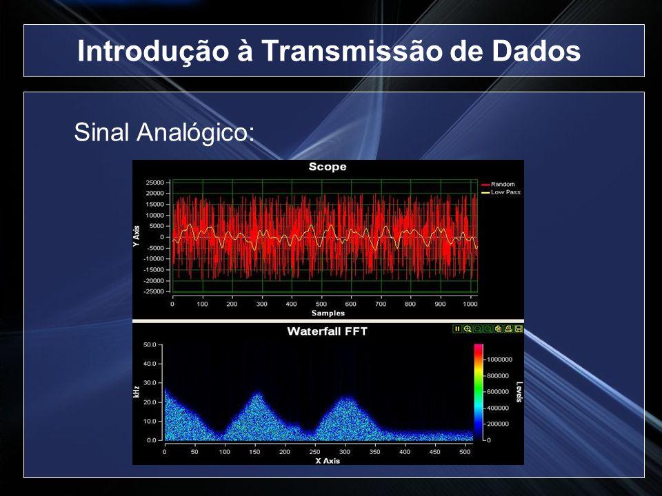 Introdução à Transmissão de Dados